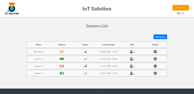 The main screen with IoT devices list